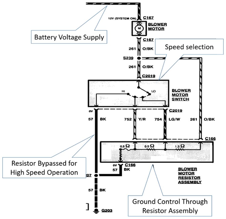 blower motor resistor operation  standard motor products